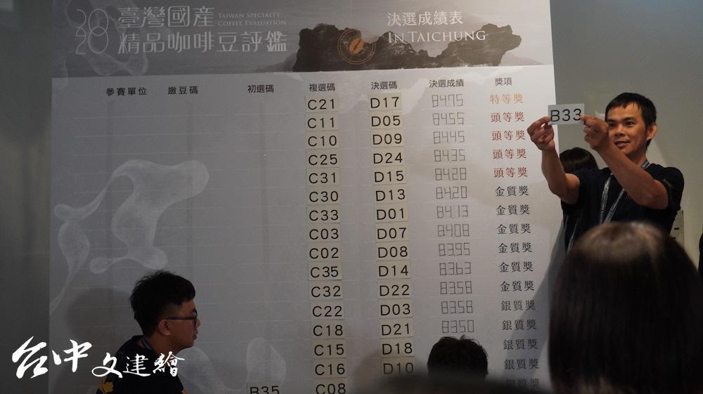 2020「台灣國產精品咖啡豆評鑑」揭曉得獎者。(攝影:謝平平)
